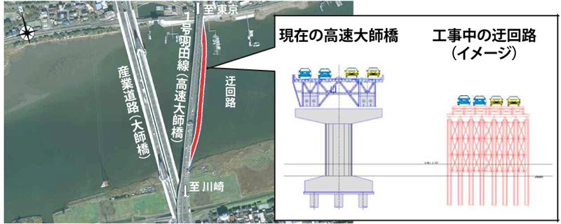 首都高速会社/大師橋架け替えへ構造検討業務発注/老朽インフラ大規模 ...