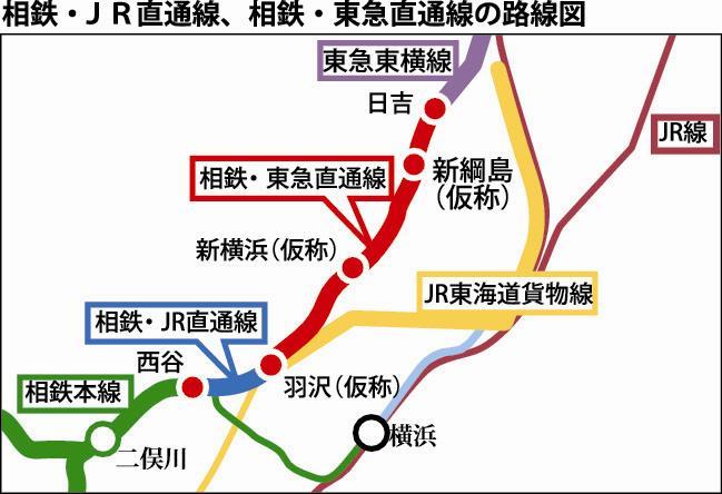 鉄道運輸機構/神奈川東部方面線...